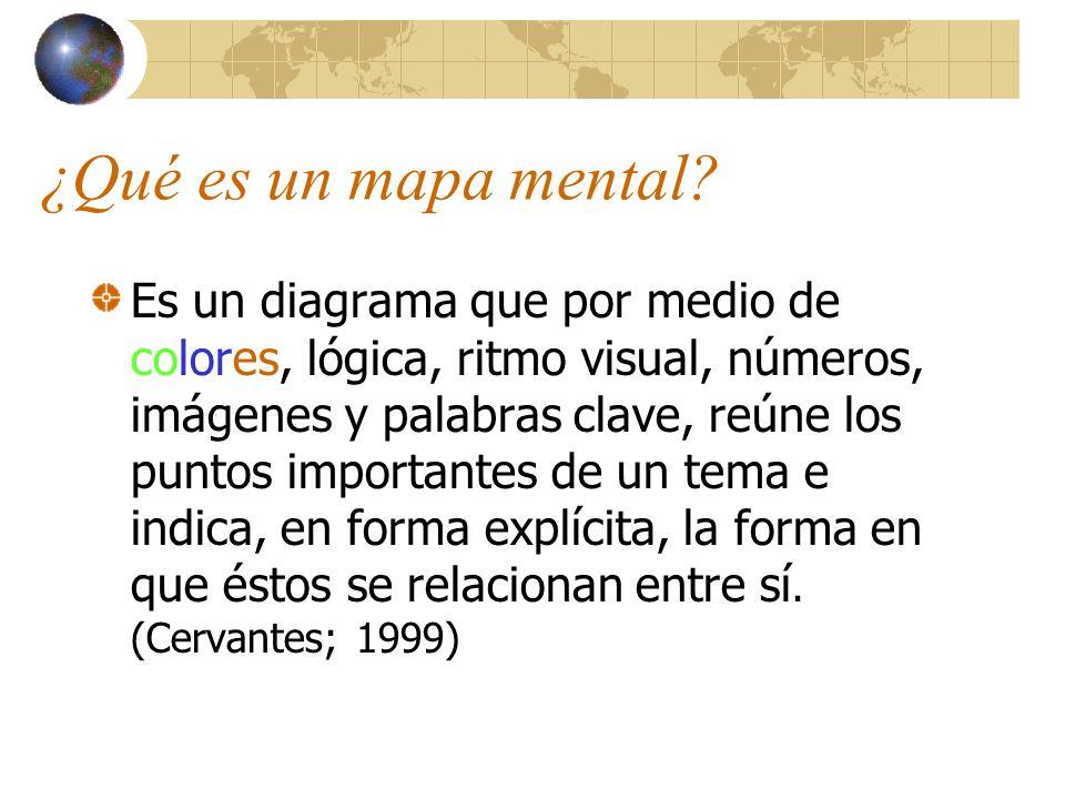 ¿Qué es un mapa mental