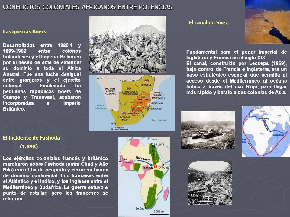CONFLICTOS COLONIALES AFRICANOS ENTRE POTENCIAS