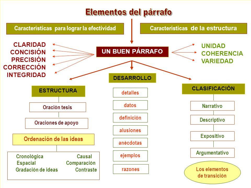 Características para lograr la efectividad