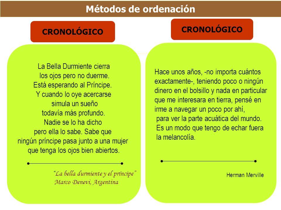 Métodos de ordenación CRONOLÓGICO CRONOLÓGICO