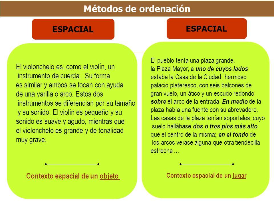 Métodos de ordenación ESPACIAL ESPACIAL