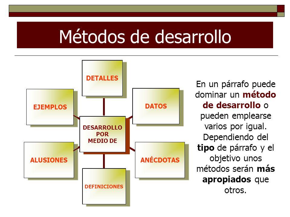 Métodos de desarrollo DETALLES.