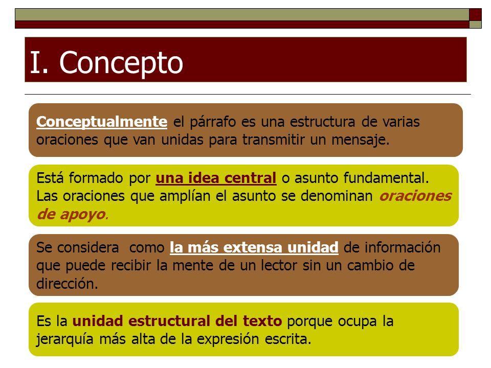 I. Concepto Conceptualmente el párrafo es una estructura de varias