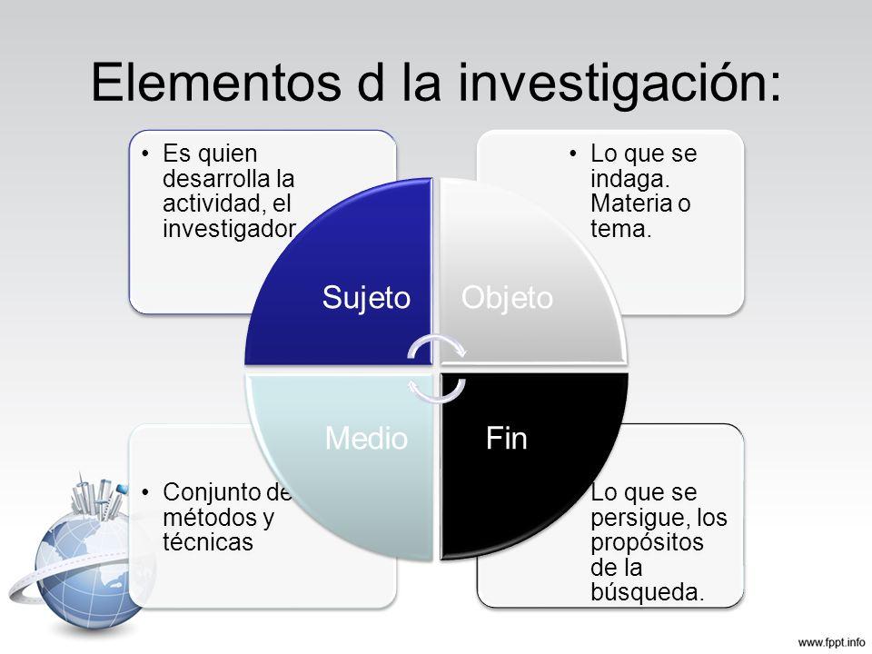 Elementos d la investigación:
