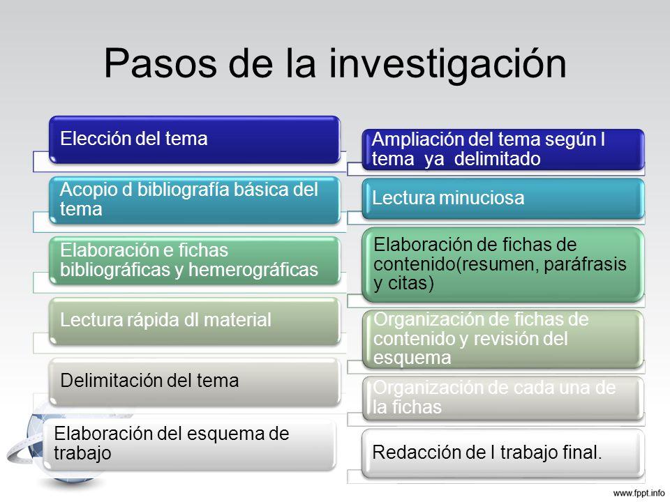 Pasos de la investigación