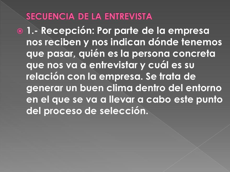 SECUENCIA DE LA ENTREVISTA