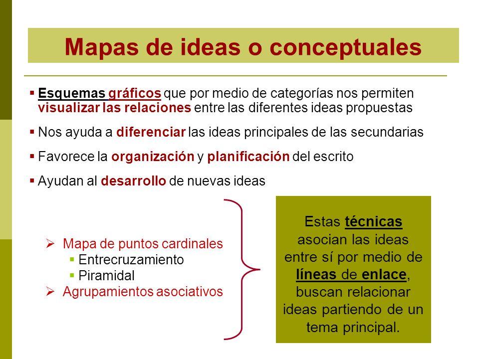 Mapas de ideas o conceptuales