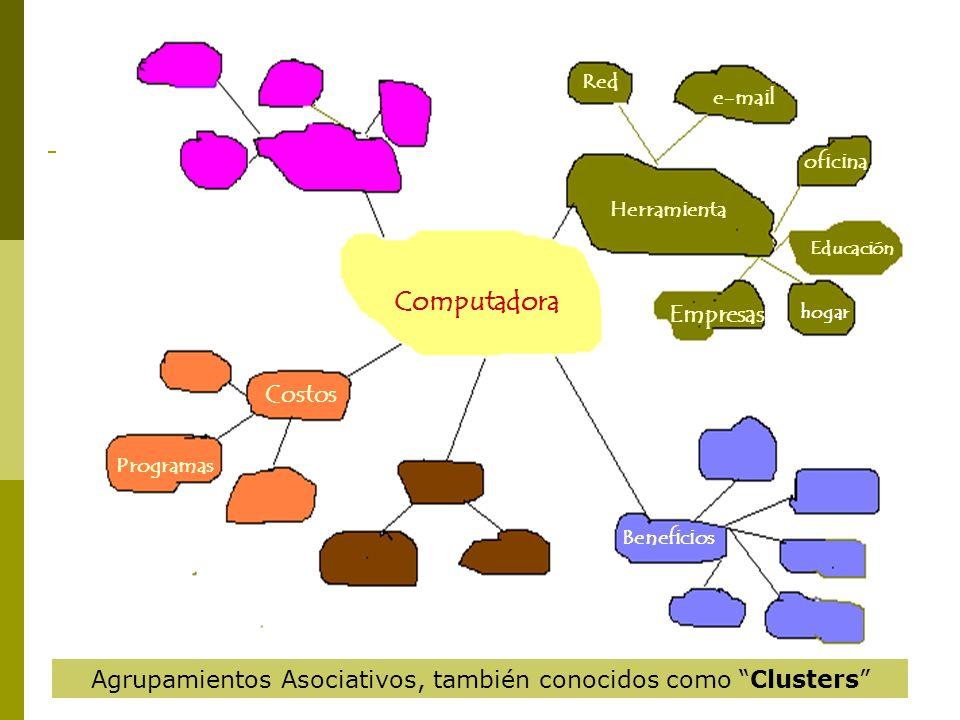 Agrupamientos Asociativos, también conocidos como Clusters