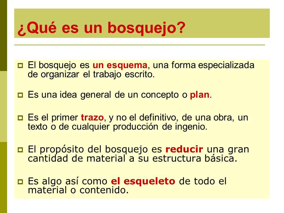 ¿Qué es un bosquejo El bosquejo es un esquema, una forma especializada de organizar el trabajo escrito.