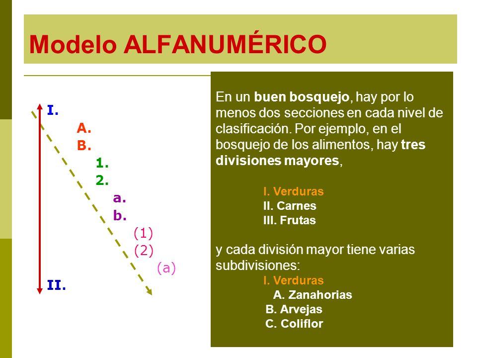 Modelo ALFANUMÉRICO