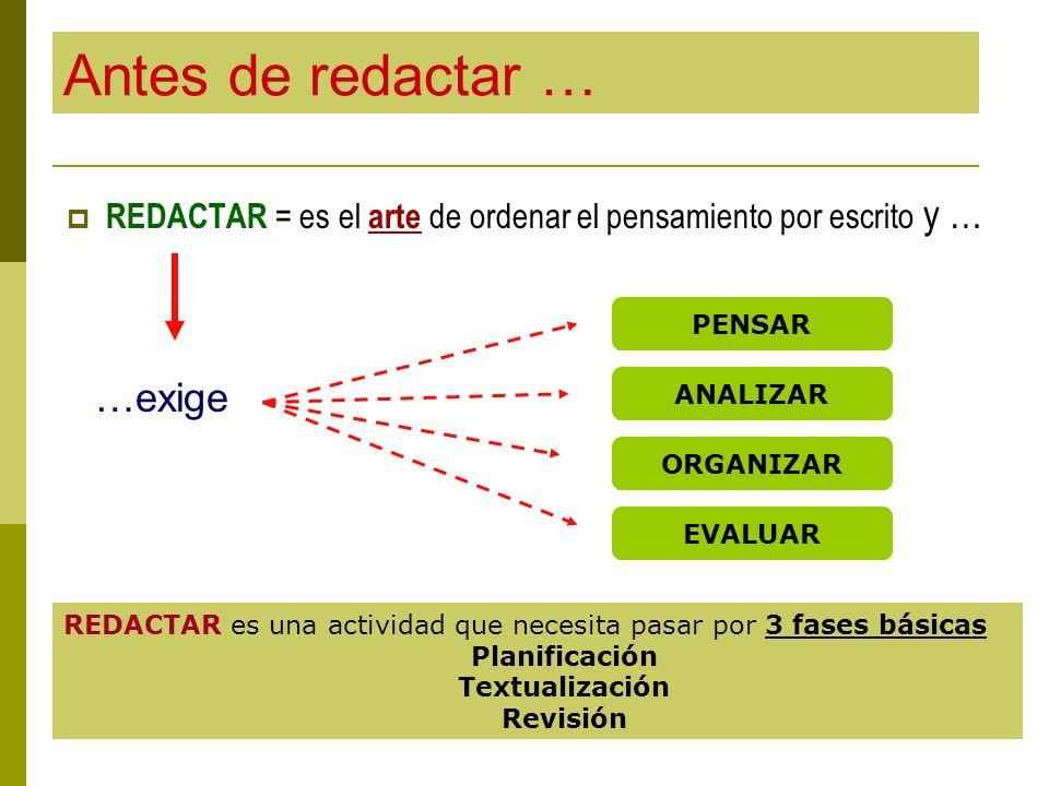REDACTAR = es el arte de ordenar el pensamiento por escrito y …