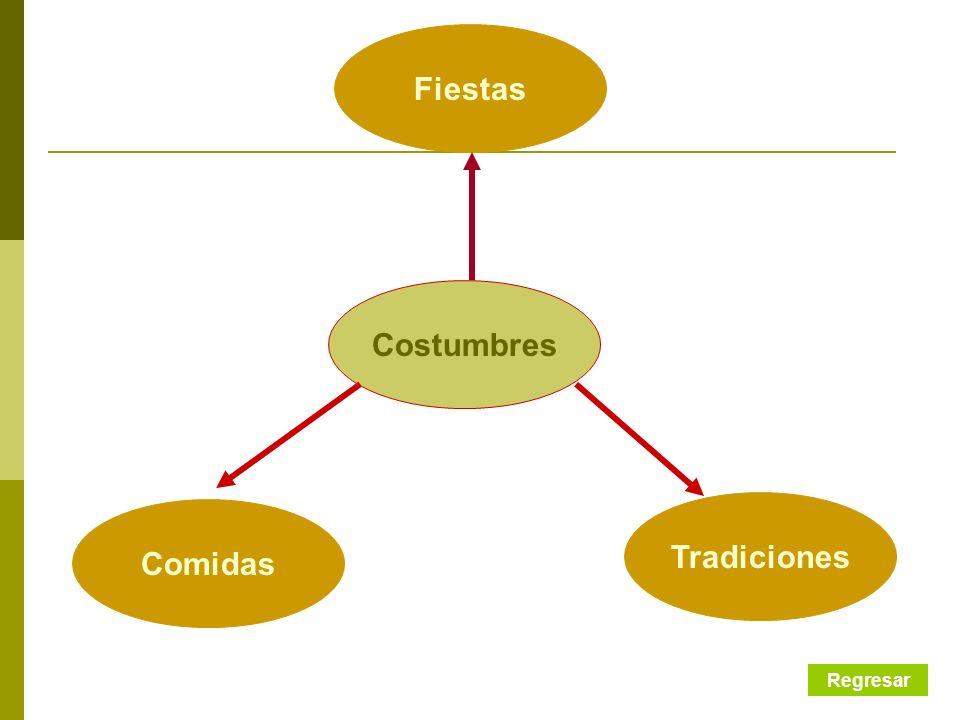 Fiestas Costumbres Tradiciones Comidas