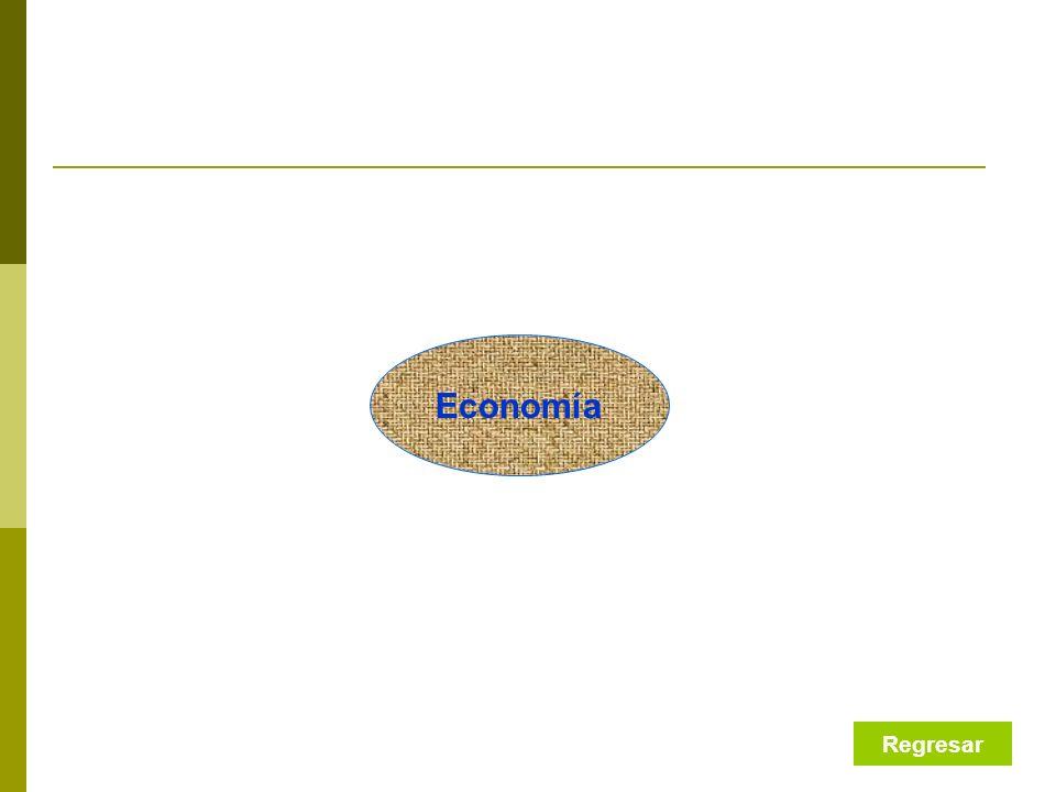 Economía Regresar