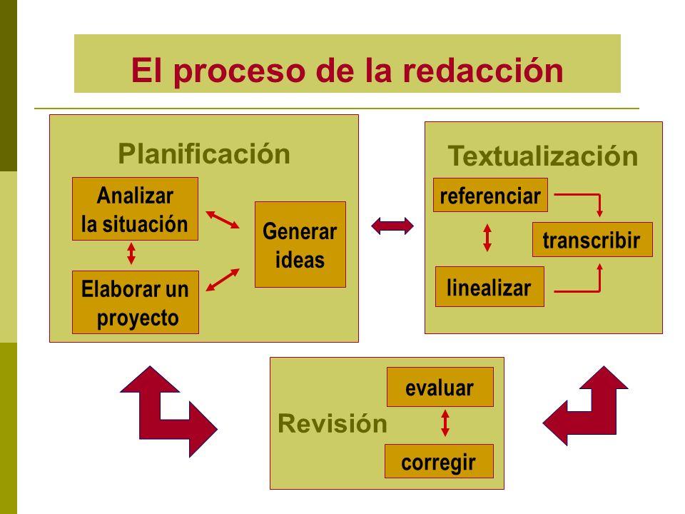 El proceso de la redacción
