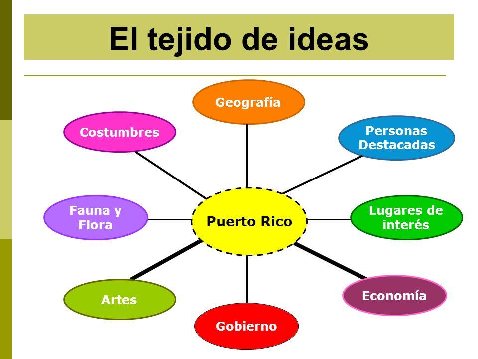 El tejido de ideas Puerto Rico Geografía Costumbres Personas