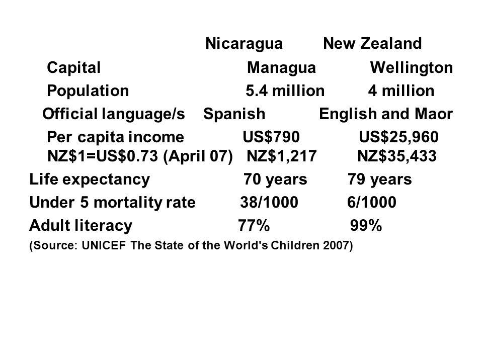 Nicaragua New Zealand Capital Managua Wellington