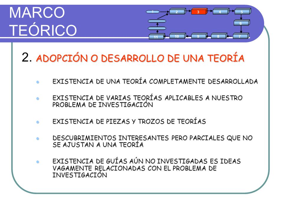 MARCO TEÓRICO 2. ADOPCIÓN O DESARROLLO DE UNA TEORÍA