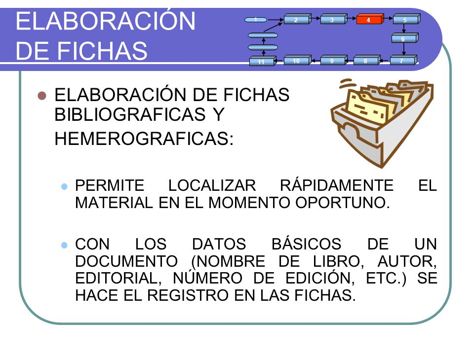 ELABORACIÓN DE FICHAS ELABORACIÓN DE FICHAS BIBLIOGRAFICAS Y