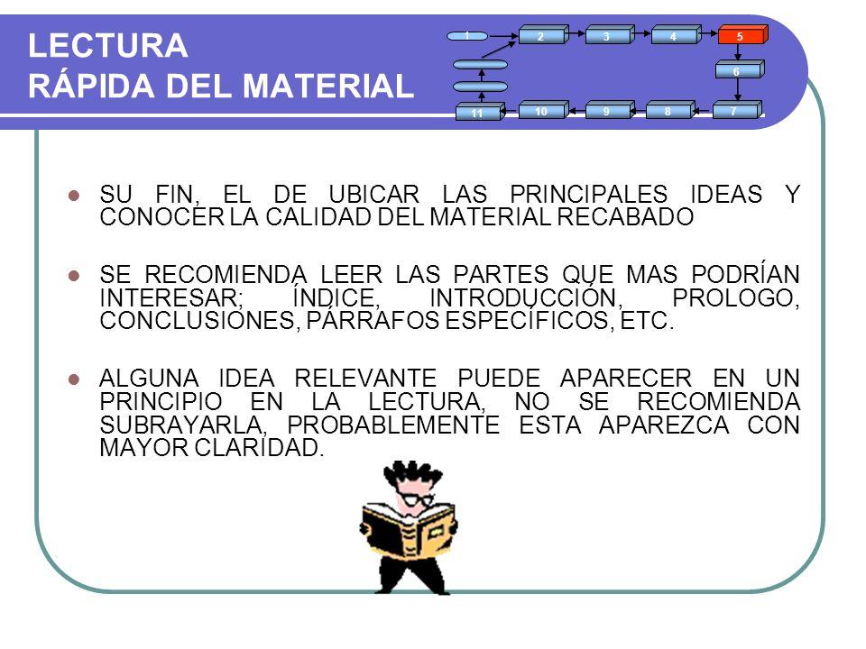 LECTURA RÁPIDA DEL MATERIAL