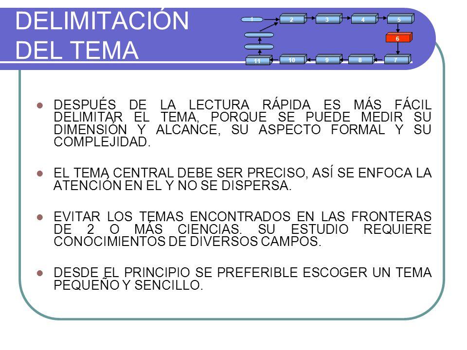 DELIMITACIÓN DEL TEMA 2. 1. 3. 4. 5. 6. 7. 8. 9. 10. 11.