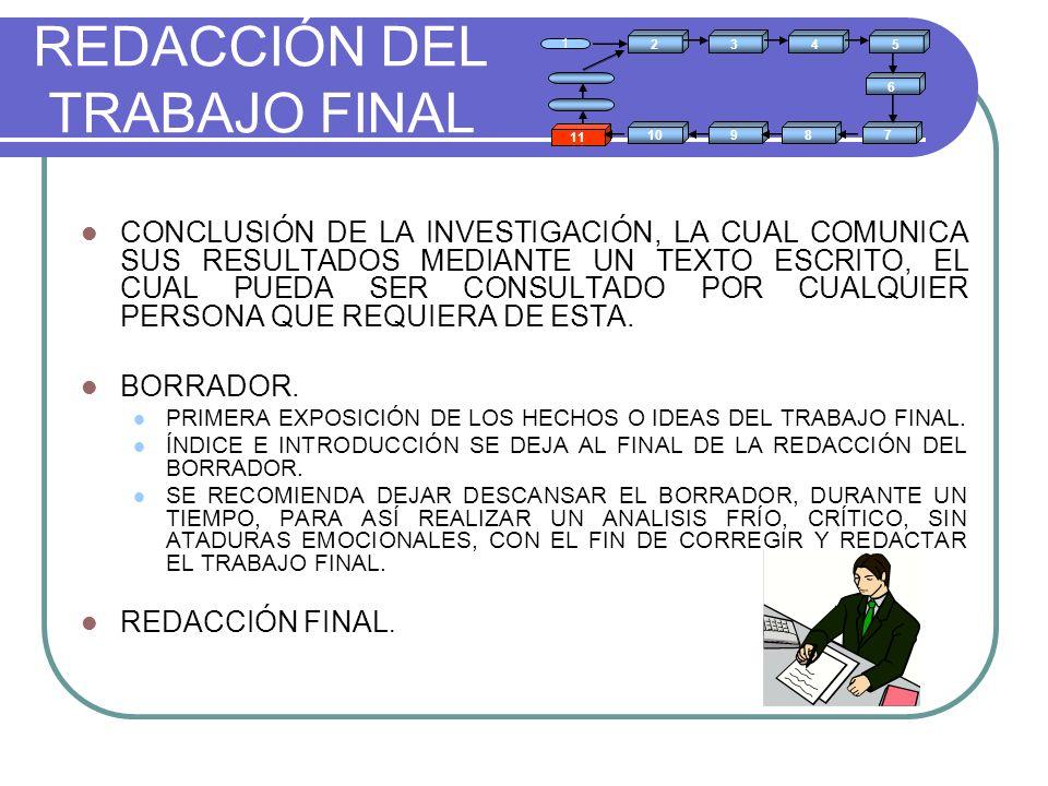 REDACCIÓN DEL TRABAJO FINAL