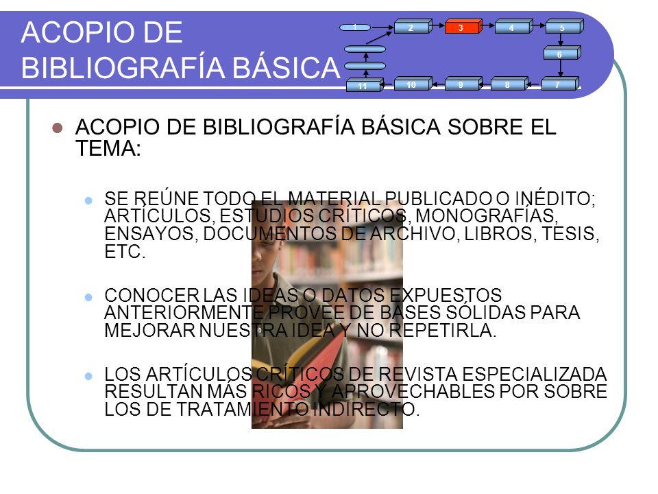 ACOPIO DE BIBLIOGRAFÍA BÁSICA