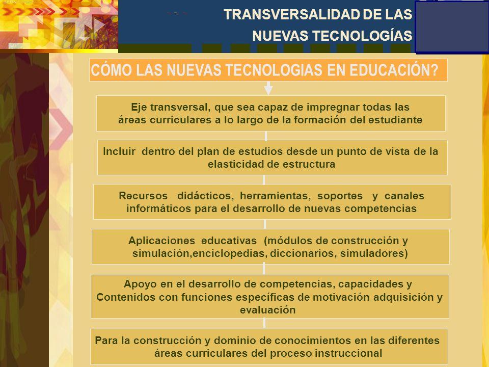 CÓMO LAS NUEVAS TECNOLOGIAS EN EDUCACIÓN