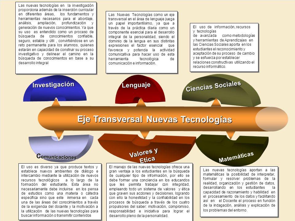 Eje Transversal Nuevas Tecnologías