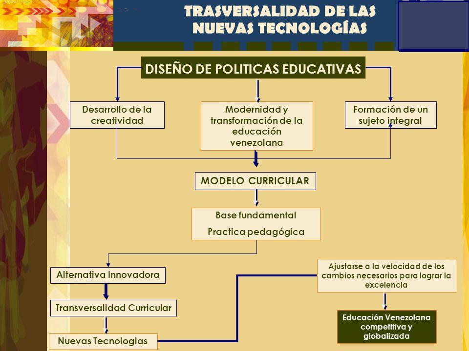 TRASVERSALIDAD DE LAS NUEVAS TECNOLOGÍAS