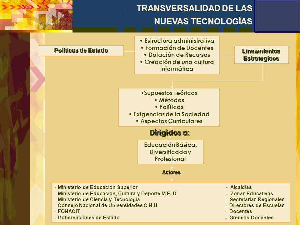 TRANSVERSALIDAD DE LAS NUEVAS TECNOLOGÍAS