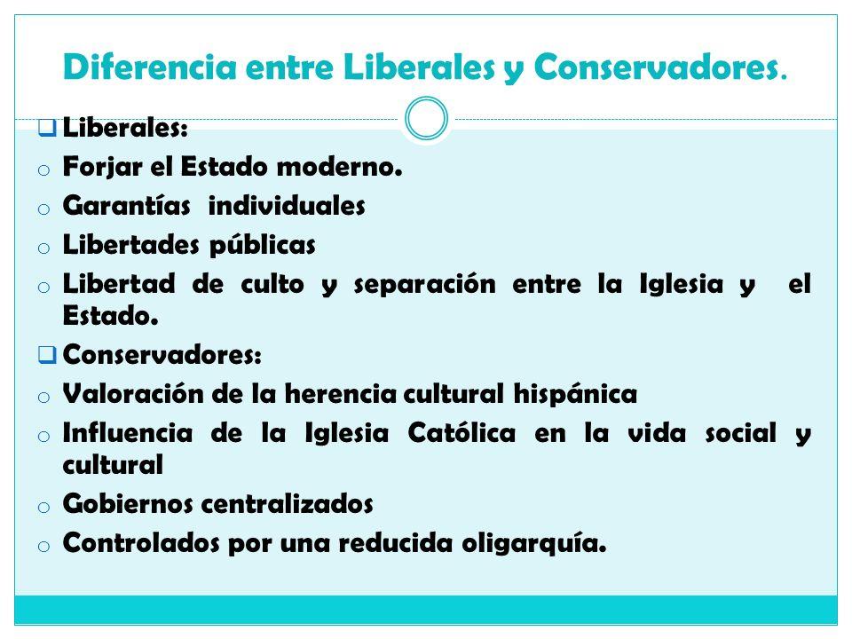 Diferencia entre Liberales y Conservadores.