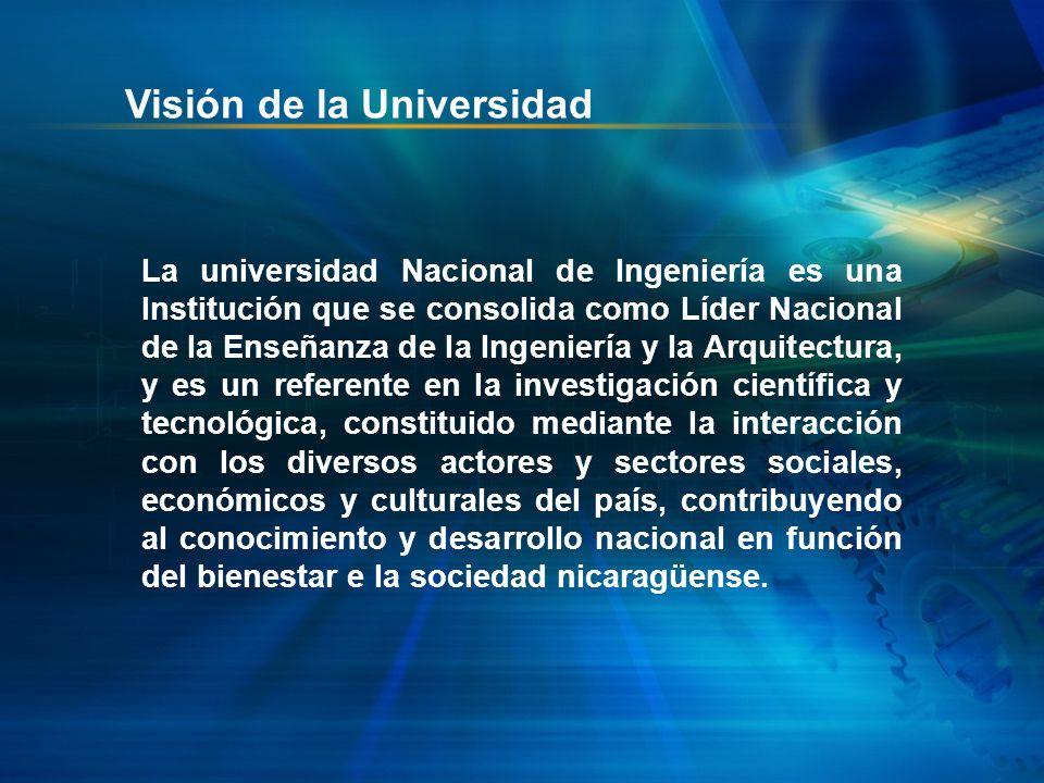 Visión de la Universidad