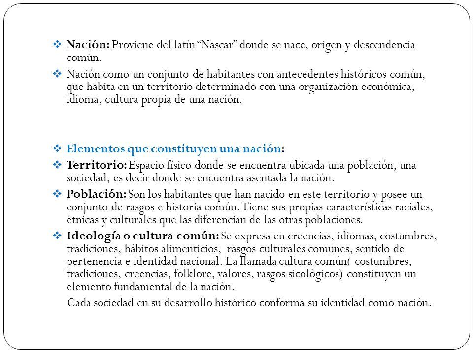 Nación: Proviene del latín Nascar donde se nace, origen y descendencia común.