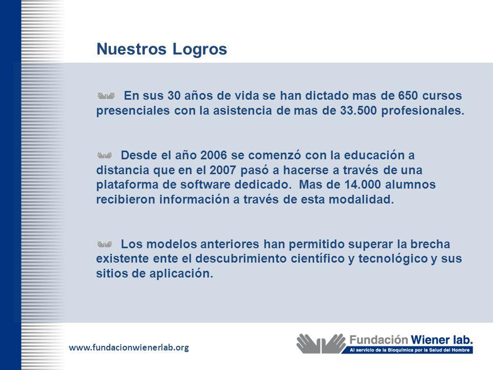 Nuestros Logros En sus 30 años de vida se han dictado mas de 650 cursos presenciales con la asistencia de mas de 33.500 profesionales.