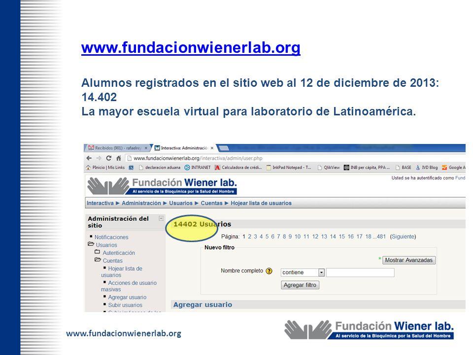 www.fundacionwienerlab.org Alumnos registrados en el sitio web al 12 de diciembre de 2013: 14.402.