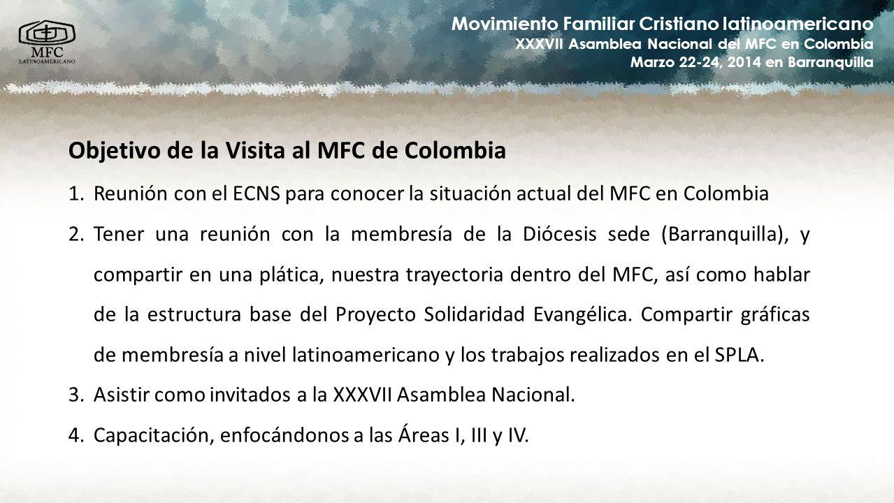 Objetivo de la Visita al MFC de Colombia