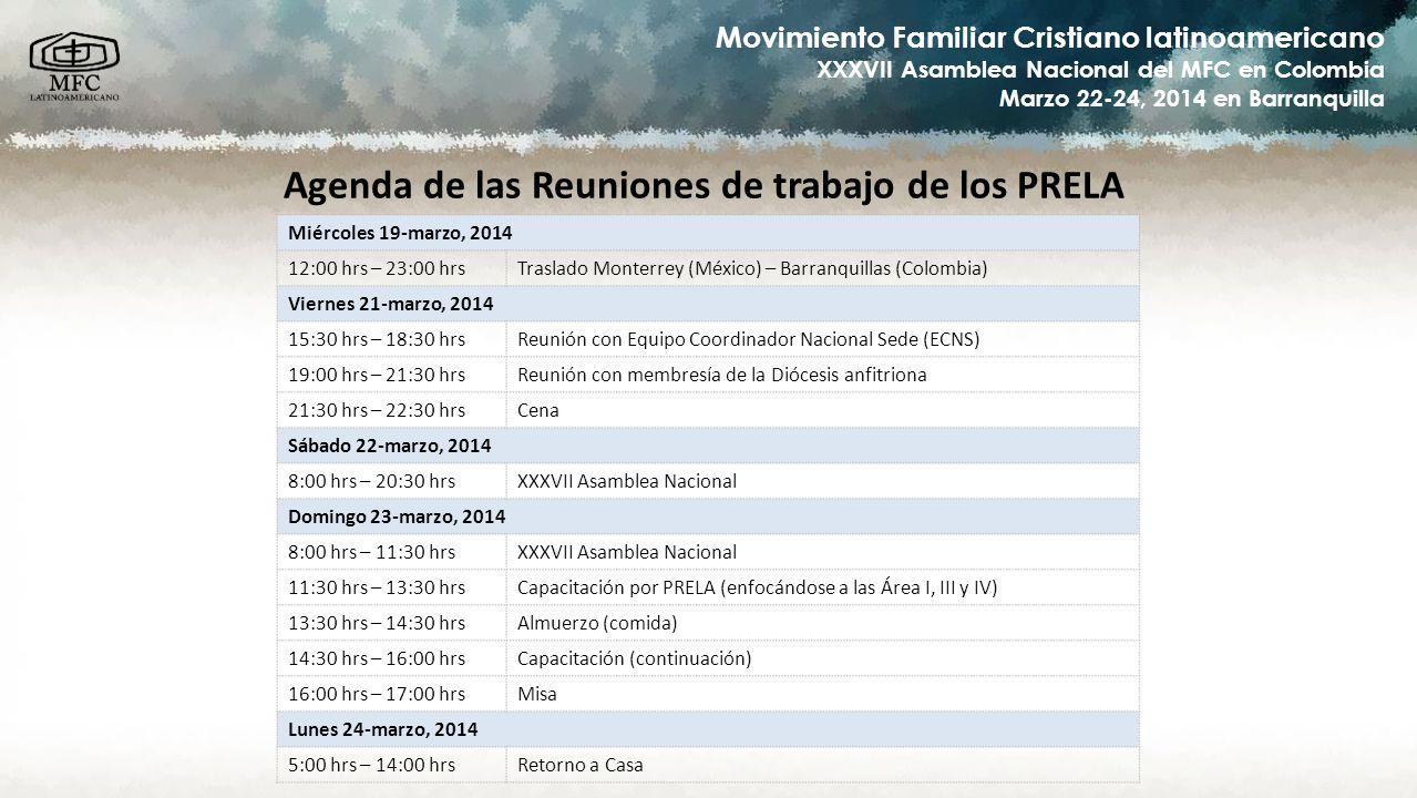 Agenda de las Reuniones de trabajo de los PRELA