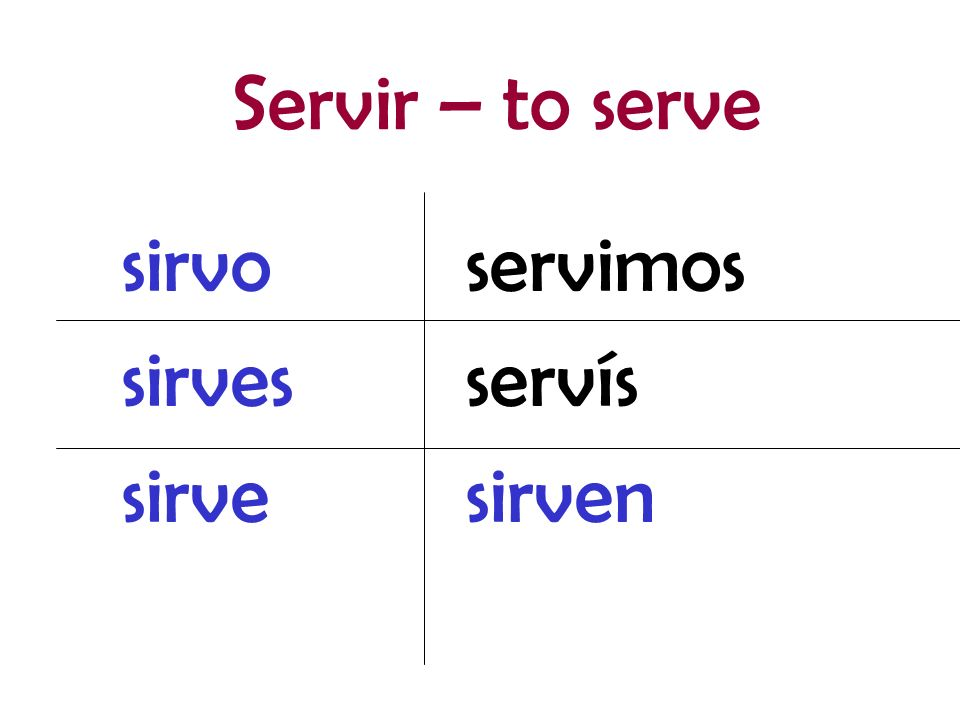 Servir – to serve sirvo sirves sirve servimos servís sirven