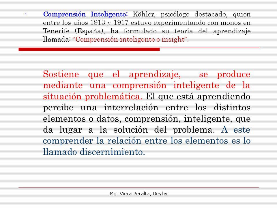 Comprensión Inteligente: Köhler, psicólogo destacado, quien entre los años 1913 y 1917 estuvo experimentando con monos en Tenerife (España), ha formulado su teoría del aprendizaje llamada: Comprensión inteligente o insight .