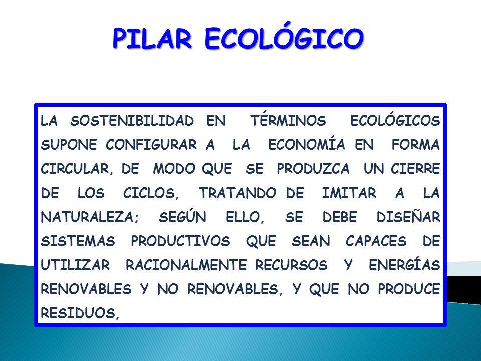 PILAR ECOLÓGICO
