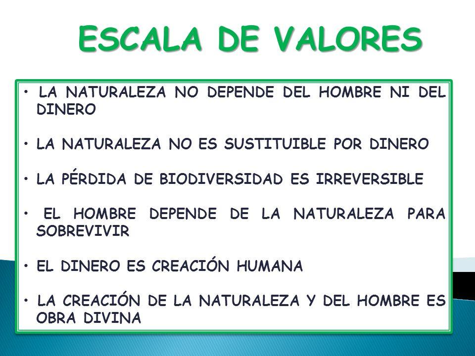 ESCALA DE VALORES • LA NATURALEZA NO DEPENDE DEL HOMBRE NI DEL DINERO