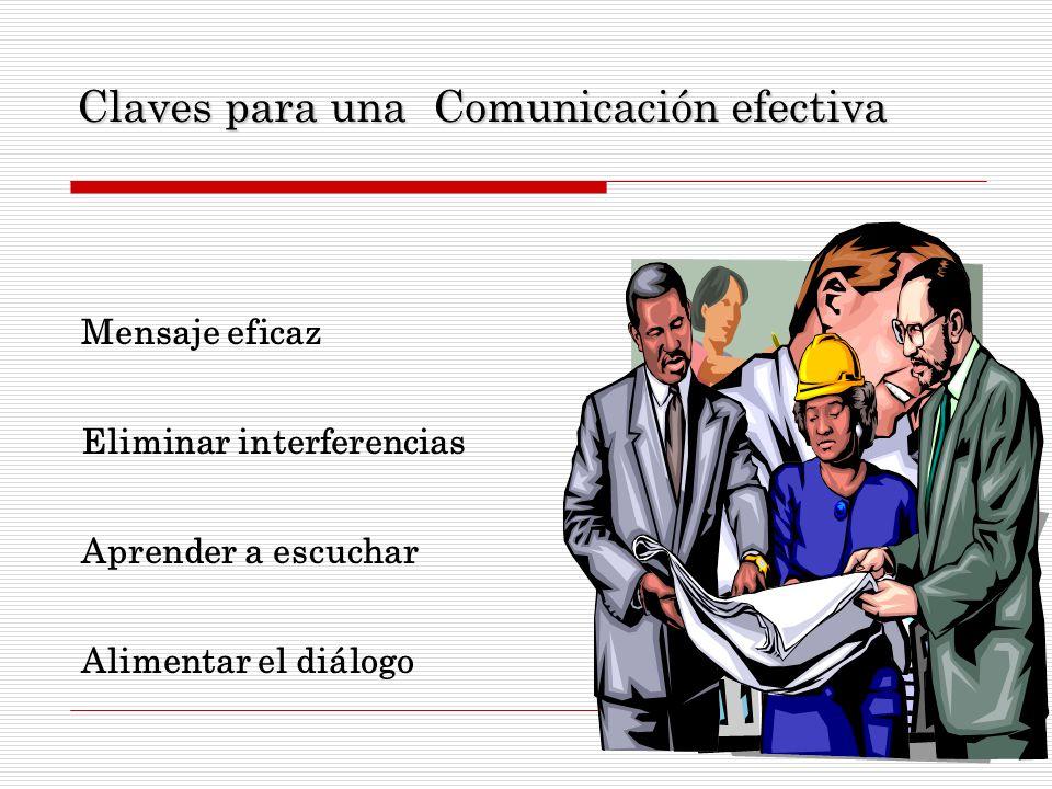 Claves para una Comunicación efectiva