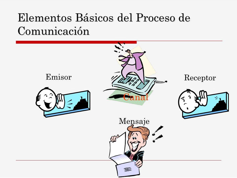 Elementos Básicos del Proceso de Comunicación