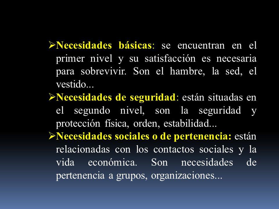 Necesidades básicas: se encuentran en el primer nivel y su satisfacción es necesaria para sobrevivir. Son el hambre, la sed, el vestido...