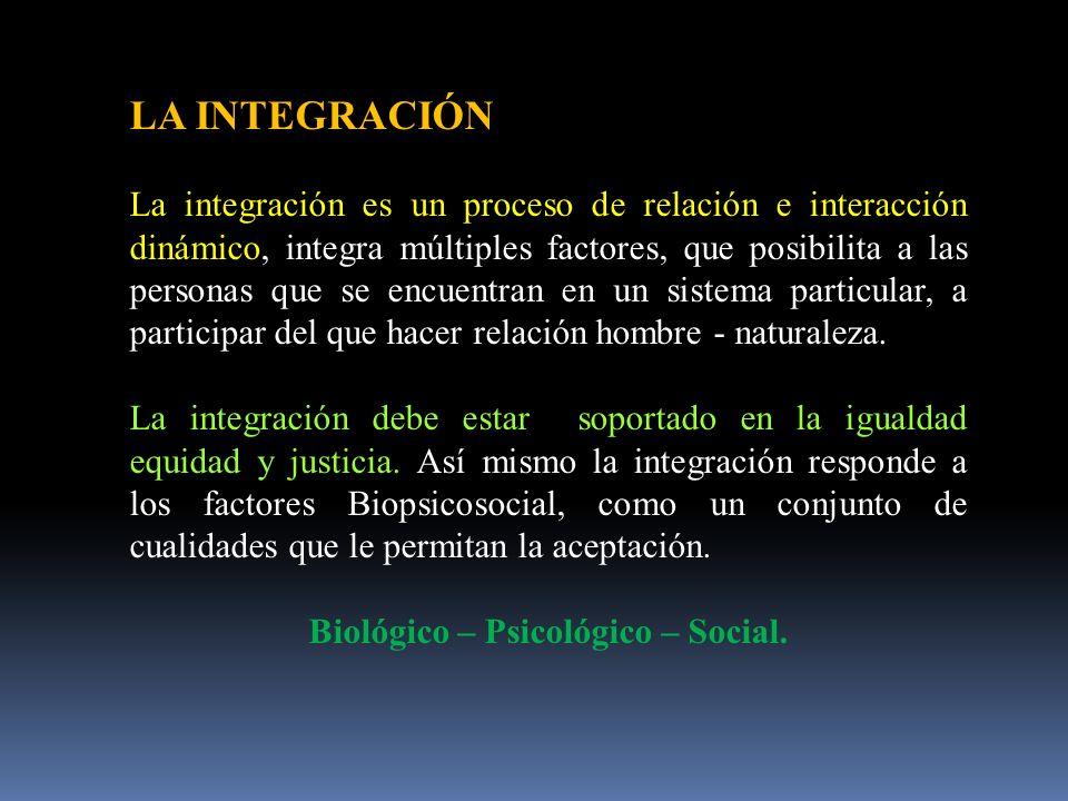 Biológico – Psicológico – Social.