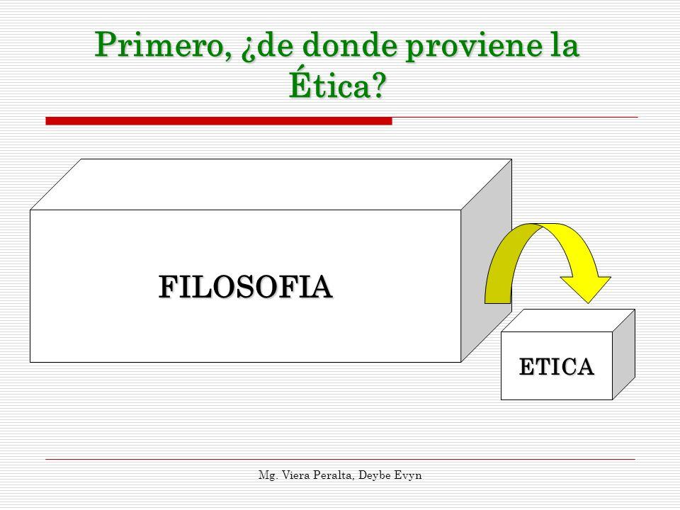 Primero, ¿de donde proviene la Ética