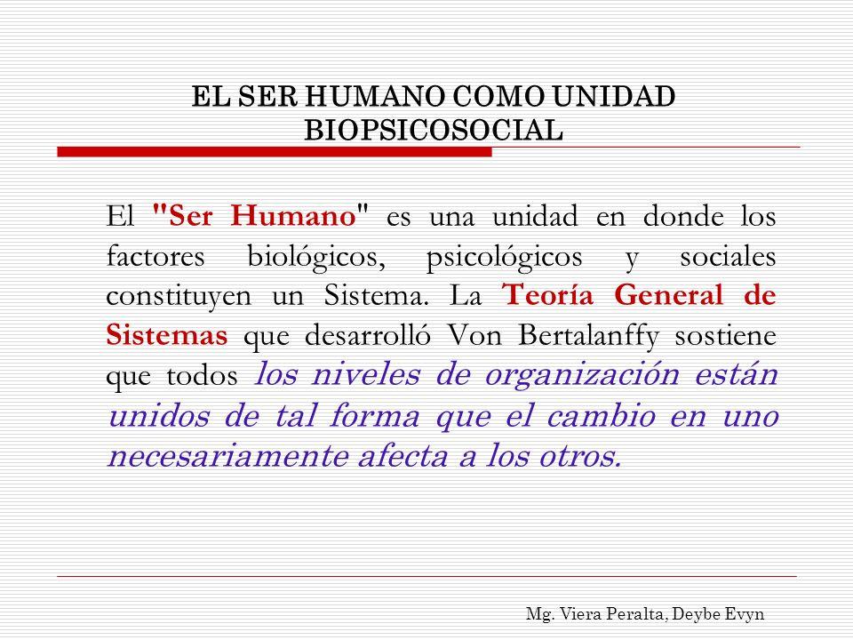 EL SER HUMANO COMO UNIDAD BIOPSICOSOCIAL
