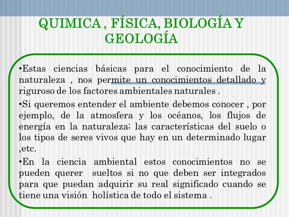 QUIMICA , FÍSICA, BIOLOGÍA Y GEOLOGÍA
