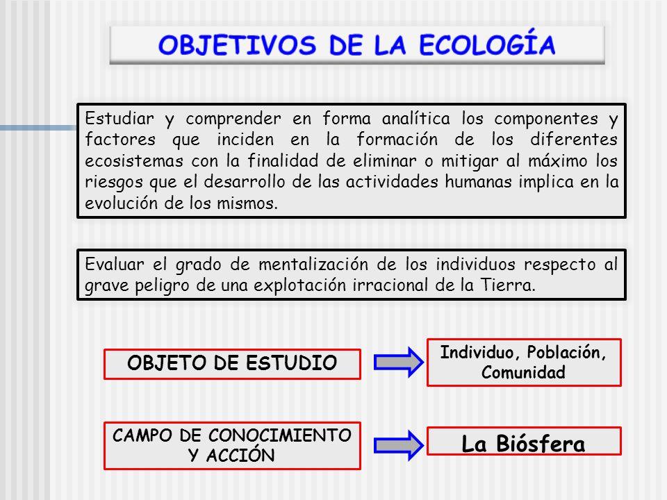 OBJETIVOS DE LA ECOLOGÍA