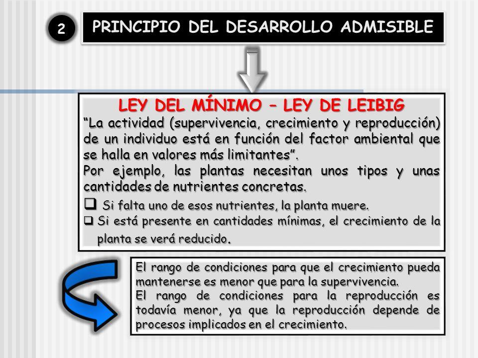 PRINCIPIO DEL DESARROLLO ADMISIBLE LEY DEL MÍNIMO – LEY DE LEIBIG